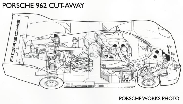 Cut-away of Porsche