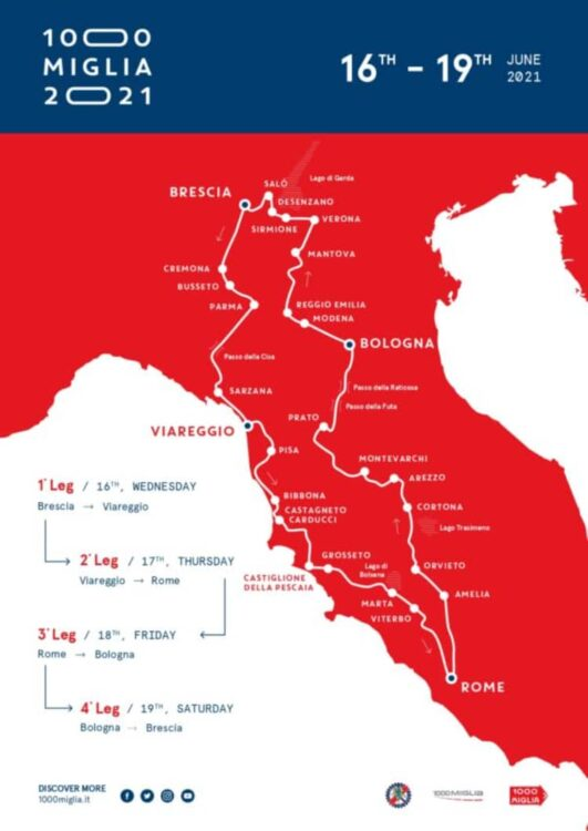 1000 Miglia 2021 Route